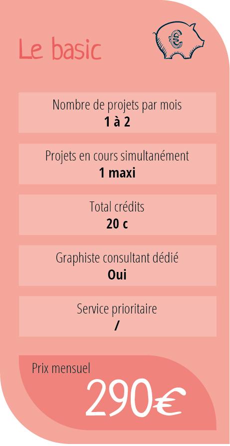 Graphiste en freelance Somme