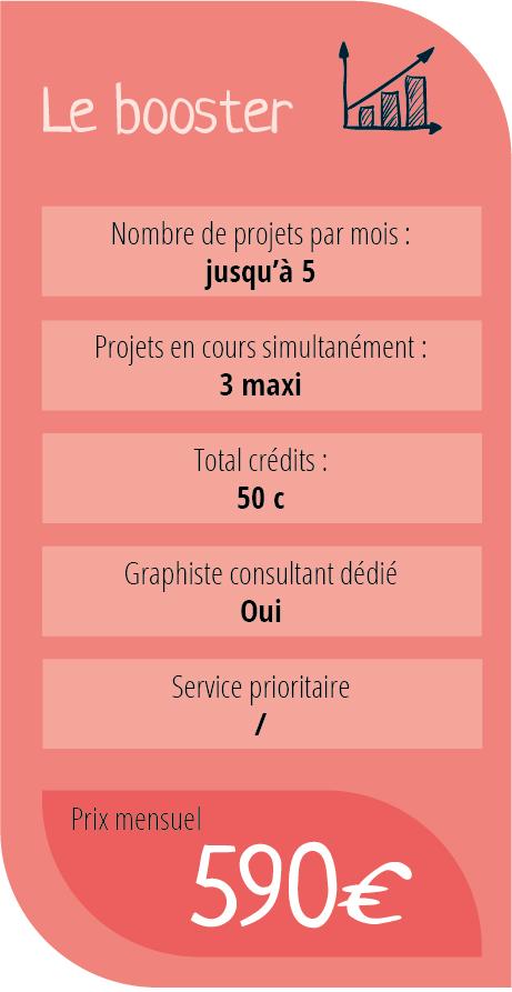 Graphiste en freelance Beauvais