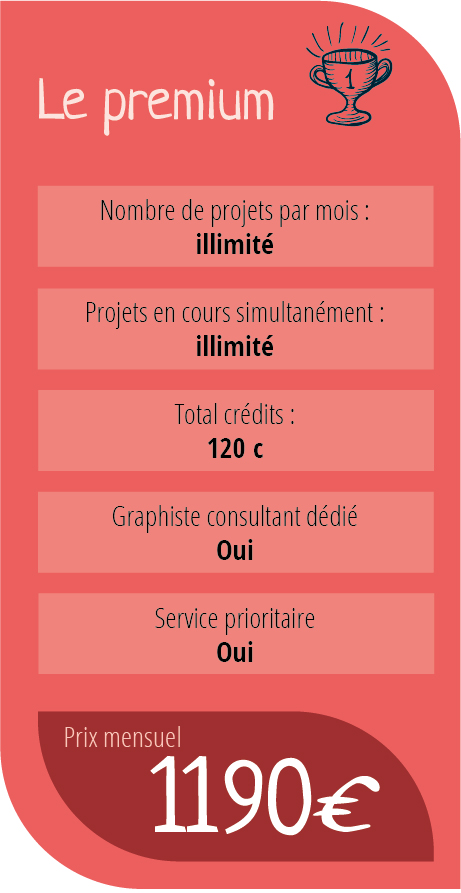 Graphiste en freelance Amiens